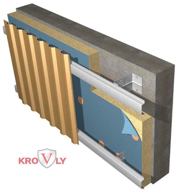 Облицовка вентилируемого фасада профлистом, сайдингом, профнастилом, металлопрофилем